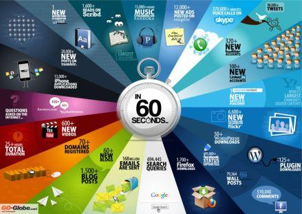 60seconds-internet