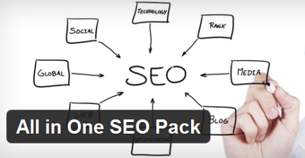 all-in-seo-pack