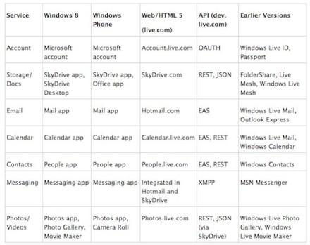 wpid-windows-cloud-services.jpg